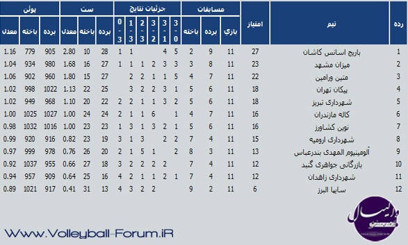 http://up.gallery.volleyball-forum.ir/up/galryvolleyball/pic1/table.jpg
